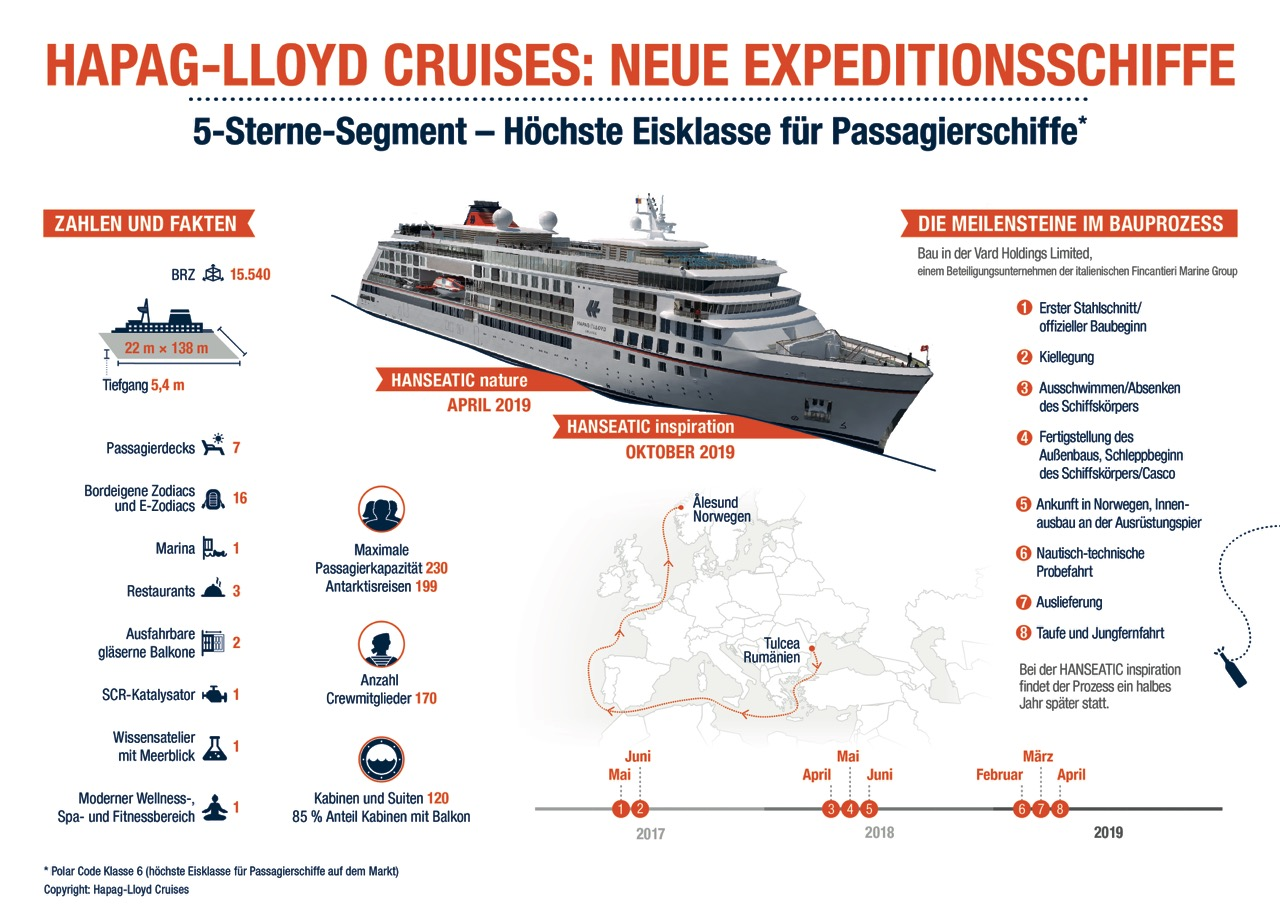 Grafik: Hapag-Lloyd Cruises